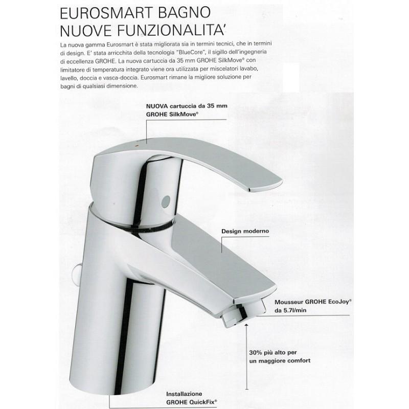 Grohe miscelatori eurosmart new lavabo bidet - Miscelatori grohe bagno ...
