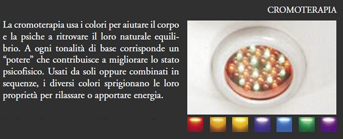 Busco cabine doccia veneta vasche vasche da bagno piatti for Sopravasca leroy merlin
