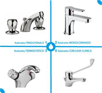 più grande rubinetti