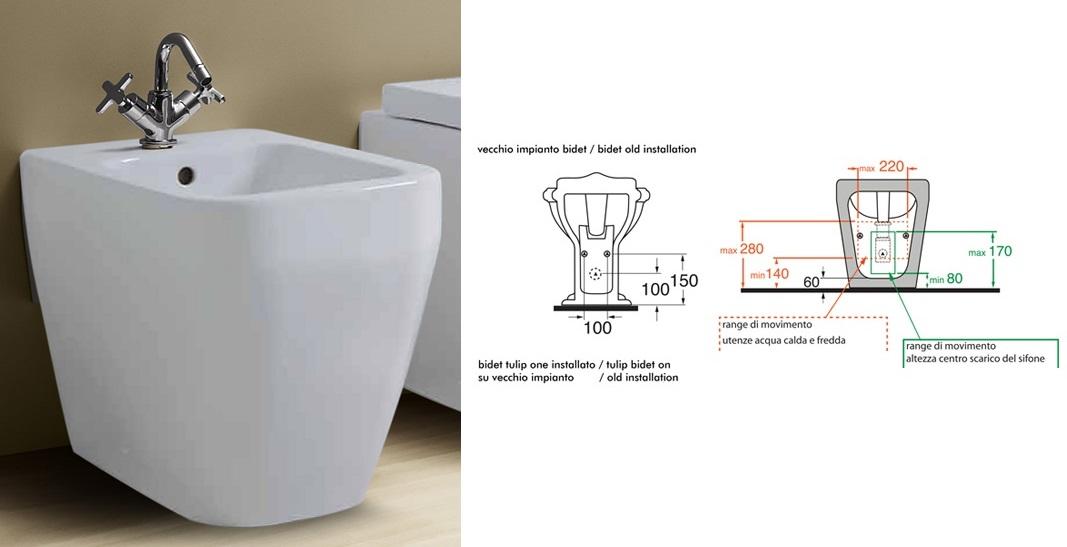 Ikea bagno bidet le migliori idee per la tua design per la casa