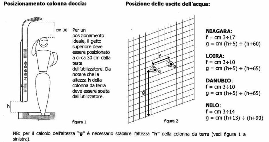 Colonna doccia niagara metaform multifunzione vendita - Altezza soffione doccia ...