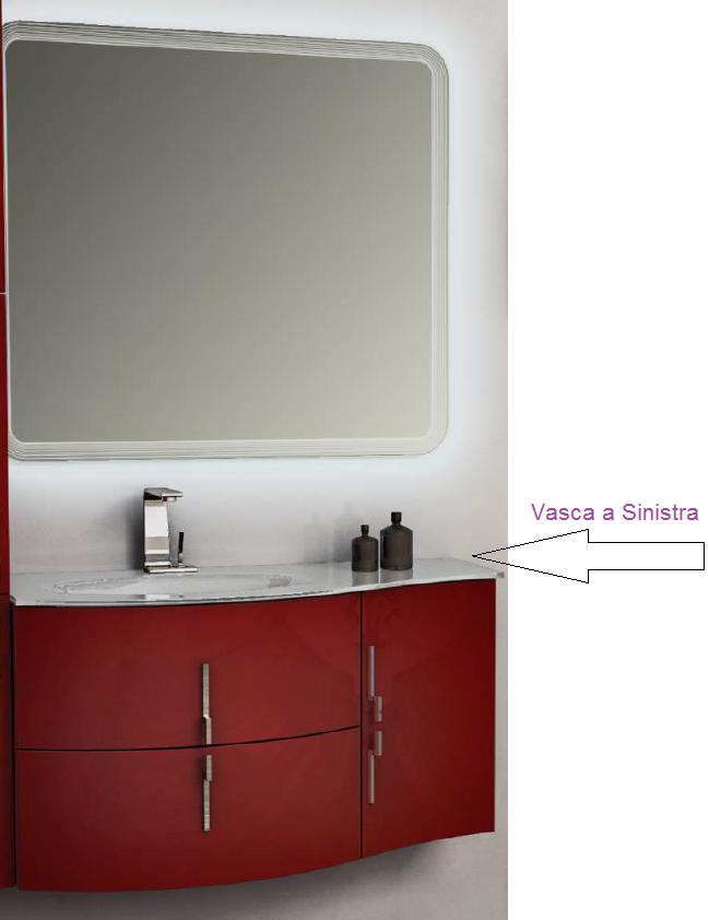 Mobili bagno rosso mobile bagno rosso ikea mobiletti for Arredo bagno rosso