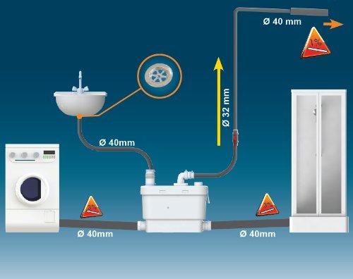 Pompa Per Scarico Lavello Cucina.Italia Box Doccia Pompa Sfa Sanitrit Modello Sanivite